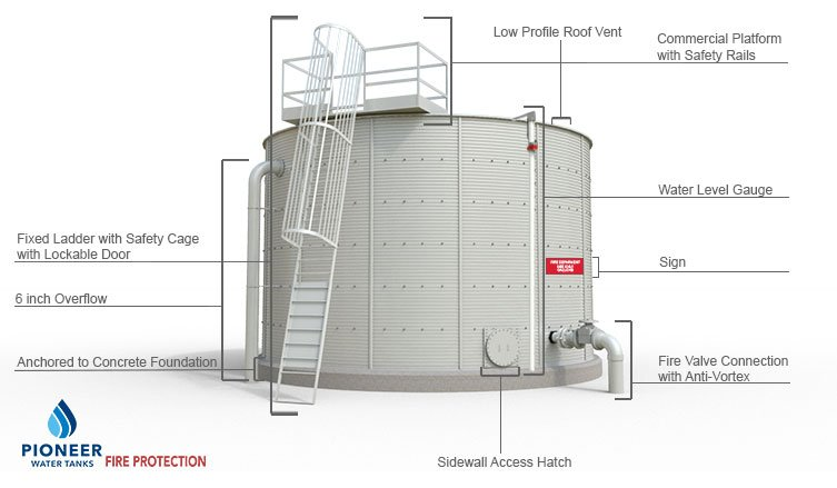 Fire Protection Pioneer Water Tanks sample drawing